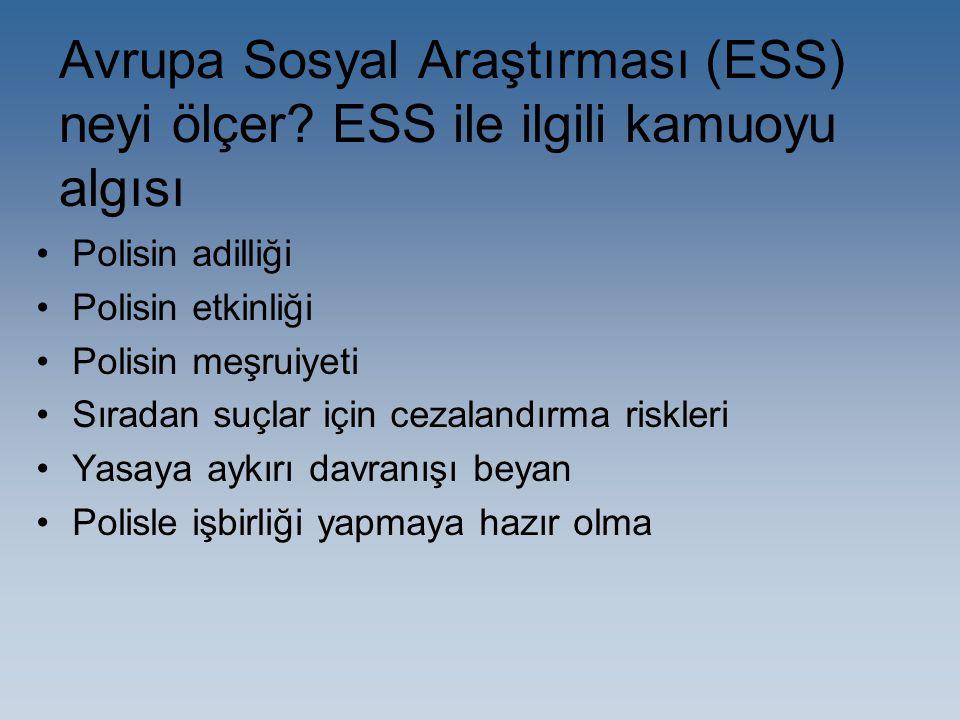 Avrupa Sosyal Araştırması (ESS) neyi ölçer? ESS ile ilgili kamuoyu algısı •Polisin adilliği •Polisin etkinliği •Polisin meşruiyeti •Sıradan suçlar içi