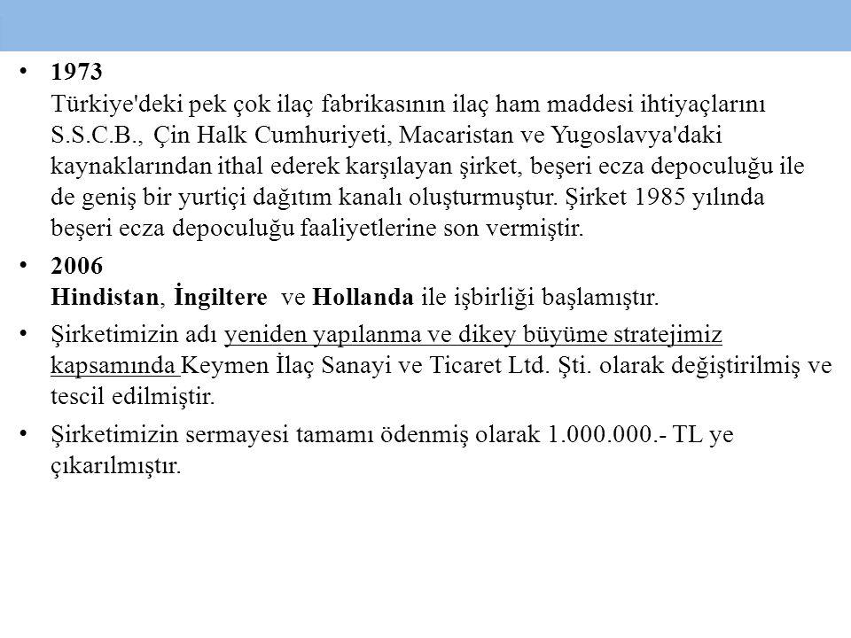 • 1973 Türkiye'deki pek çok ilaç fabrikasının ilaç ham maddesi ihtiyaçlarını S.S.C.B., Çin Halk Cumhuriyeti, Macaristan ve Yugoslavya'daki kaynakların