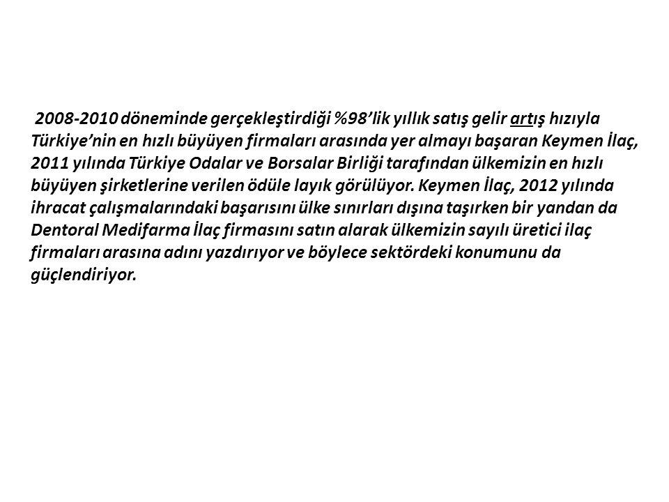 2008-2010 döneminde gerçekleştirdiği %98'lik yıllık satış gelir artış hızıyla Türkiye'nin en hızlı büyüyen firmaları arasında yer almayı başaran Keyme