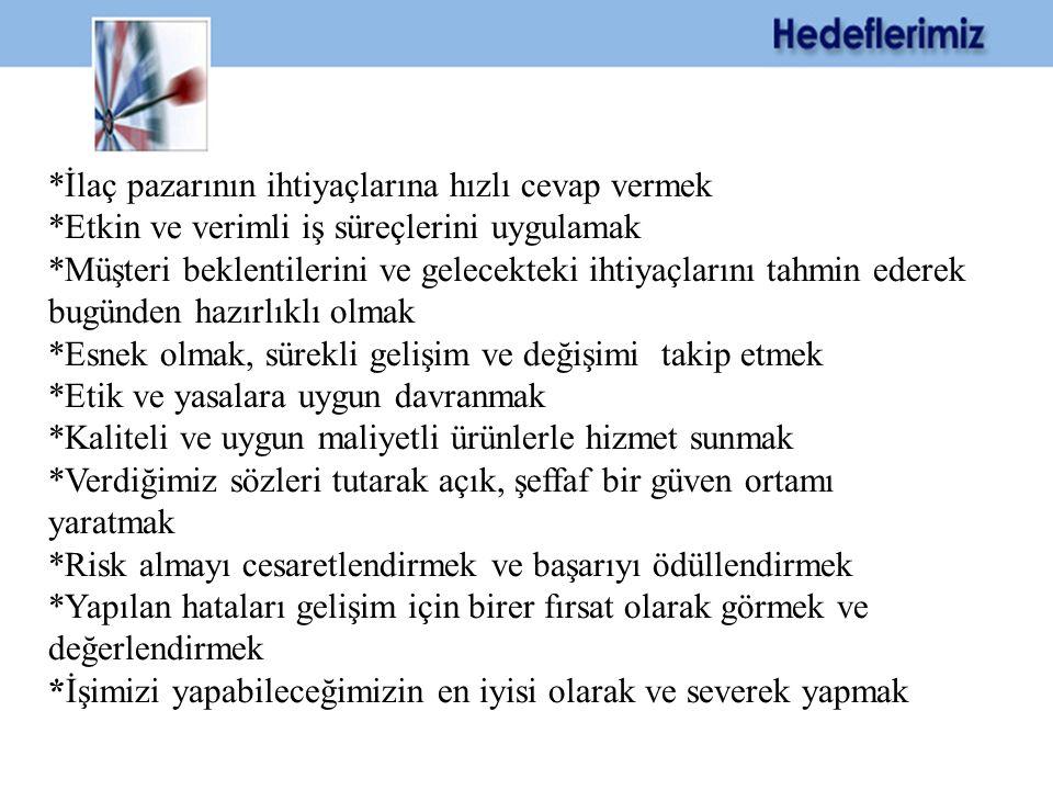 • Değerli Hacettepeliler, • Hacettepe Üniversitesi ve Keymen İlaç Sanayi ve Ticaret A.Ş.
