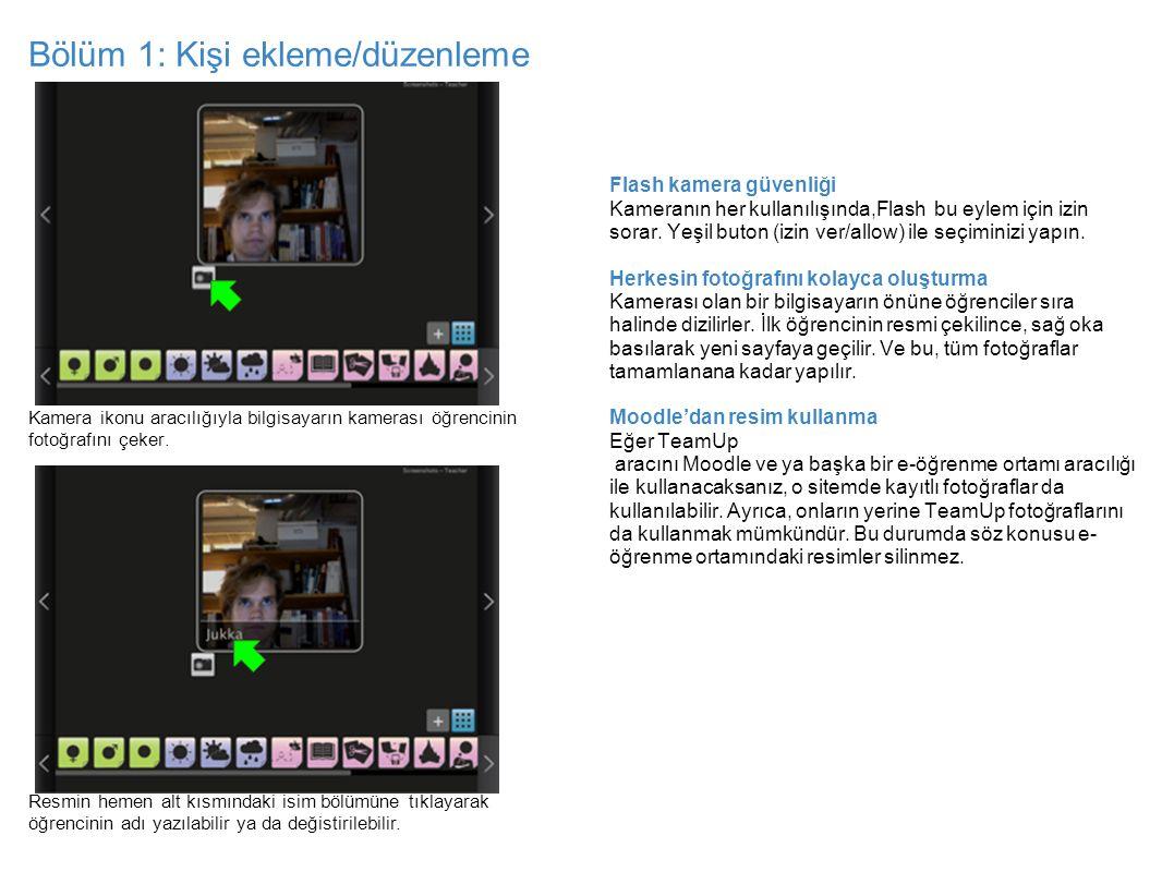 Bölüm 1: Kişi ekleme/düzenleme Flash kamera güvenliği Kameranın her kullanılışında,Flash bu eylem için izin sorar. Yeşil buton (izin ver/allow) ile se
