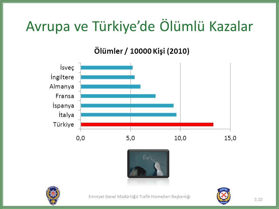 Emniyet Genel Müdürlüğü Trafik Hizmetleri Başkanlığı Avrupa ve Türkiye'de Ölümlü Kazalar 3.10