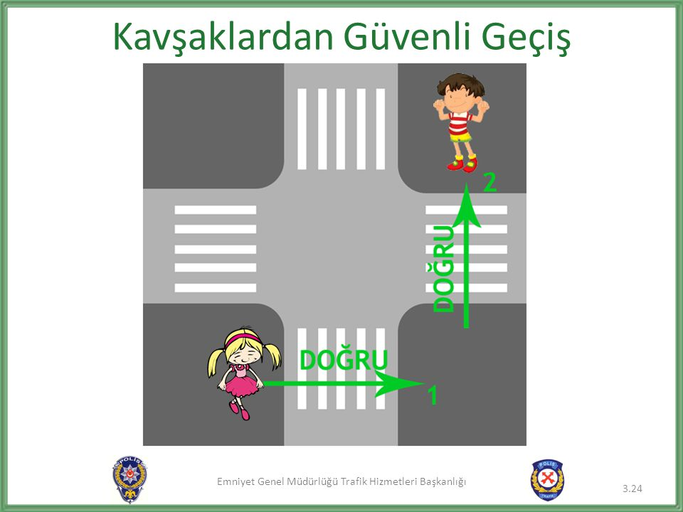Emniyet Genel Müdürlüğü Trafik Hizmetleri Başkanlığı Kavşaklardan Güvenli Geçiş 3.24