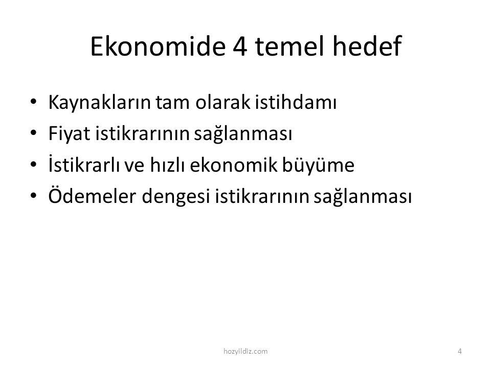 Ekonomide 4 temel hedef • Kaynakların tam olarak istihdamı • Fiyat istikrarının sağlanması • İstikrarlı ve hızlı ekonomik büyüme • Ödemeler dengesi is