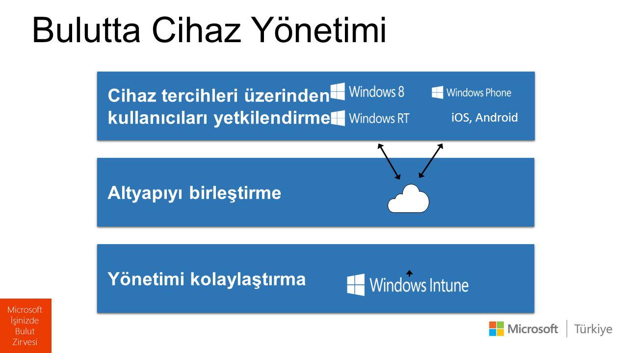 Bulut ve SCCM Cihaz tercihleri üzerinden kullanıcıları yetkilendirme Cihaz tercihleri üzerinden kullanıcıları yetkilendirme Yönetimi kolaylaştırma Altyapıyı birleştirme Windows To Go Mac iOS, Android