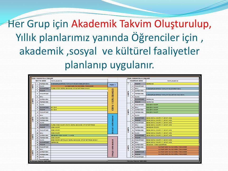 Her Grup için Akademik Takvim Oluşturulup, Yıllık planlarımız yanında Öğrenciler için, akademik,sosyal ve kültürel faaliyetler planlanıp uygulanır.