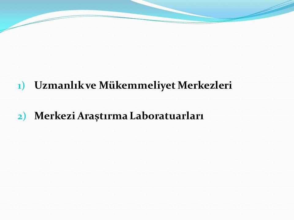 2- ARAŞTIRMACI İNSAN GÜCÜ YETİŞTİRİLMESİ Lisansüstü düzeyde araştırmacı yetiştirilmesi için Araştırmacı Yetiştirme Programları desteklenmektedir.