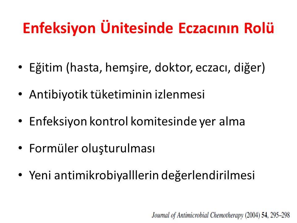Enfeksiyon Ünitesinde Eczacının Rolü • Eğitim (hasta, hemşire, doktor, eczacı, diğer) • Antibiyotik tüketiminin izlenmesi • Enfeksiyon kontrol komites