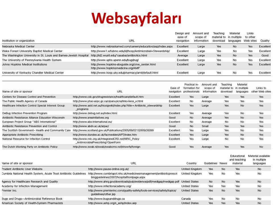 Websayfaları