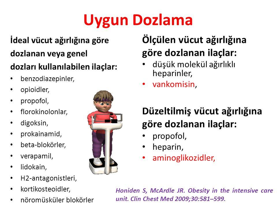 Uygun Dozlama İdeal vücut ağırlığına göre dozlanan veya genel dozları kullanılabilen ilaçlar: • benzodiazepinler, • opioidler, • propofol, • florokino