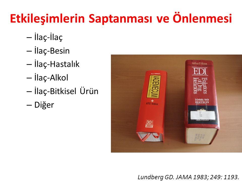 Etkileşimlerin Saptanması ve Önlenmesi – İlaç-İlaç – İlaç-Besin – İlaç-Hastalık – İlaç-Alkol – İlaç-Bitkisel Ürün – Diğer Lundberg GD. JAMA 1983; 249: