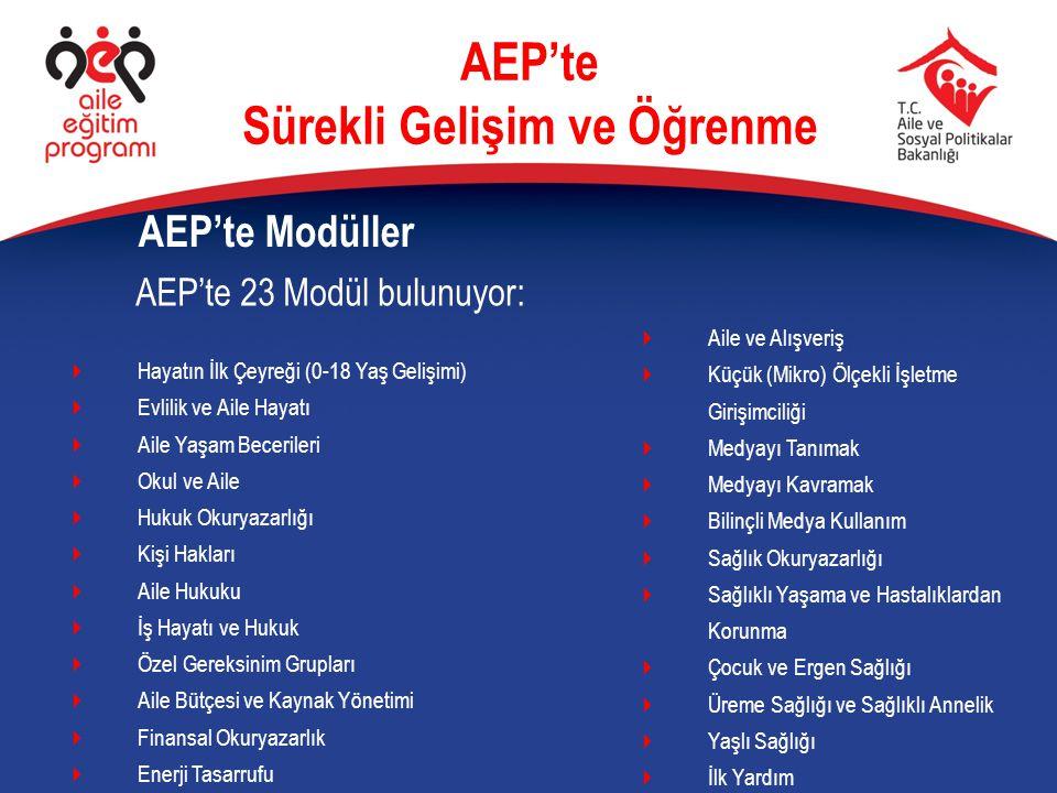 AEP'te 23 Modül bulunuyor: AEP'te Modüller AEP'te Sürekli Gelişim ve Öğrenme  Hayatın İlk Çeyreği (0-18 Yaş Gelişimi)  Evlilik ve Aile Hayatı  Aile