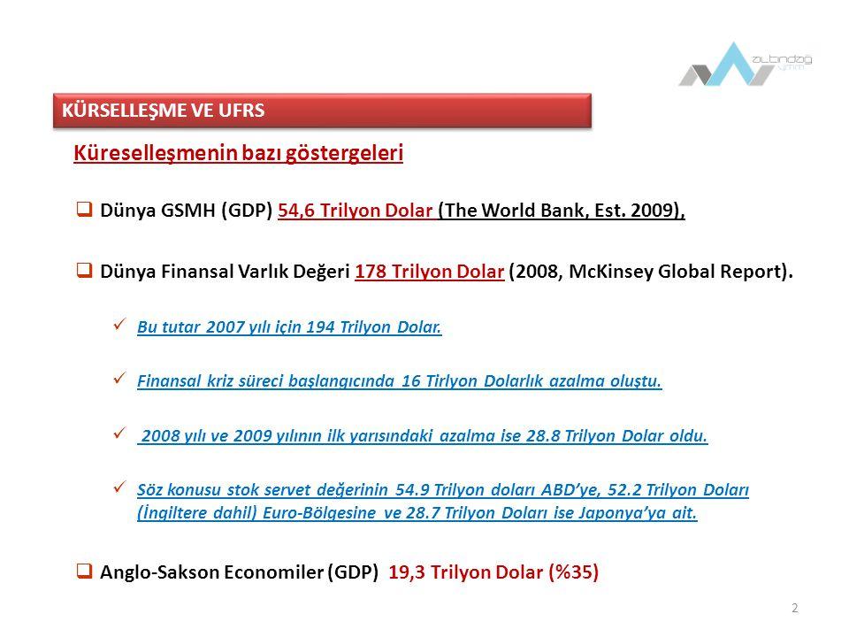 2  Küreselleşmenin bazı göstergeleri  Dünya GSMH (GDP) 54,6 Trilyon Dolar (The World Bank, Est. 2009),  Dünya Finansal Varlık Değeri 178 Trilyon Do
