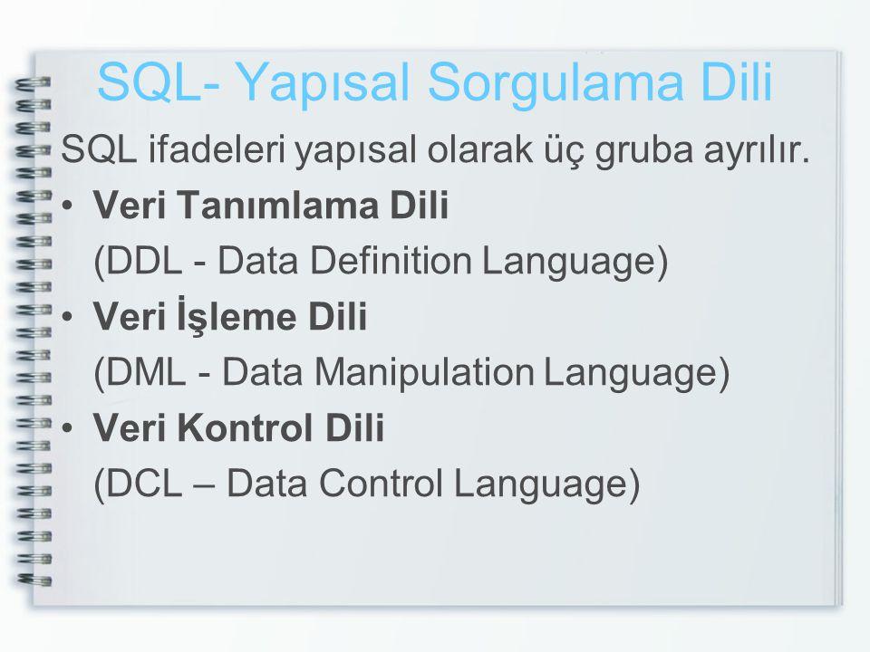 SQL- Yapısal Sorgulama Dili SQL ifadeleri yapısal olarak üç gruba ayrılır. •Veri Tanımlama Dili (DDL - Data Definition Language) •Veri İşleme Dili (DM
