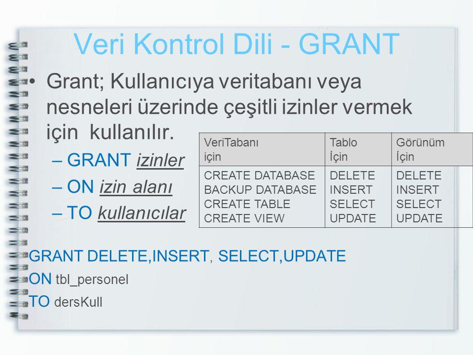 Veri Kontrol Dili - GRANT •Grant; Kullanıcıya veritabanı veya nesneleri üzerinde çeşitli izinler vermek için kullanılır. –GRANT izinler –ON izin alanı