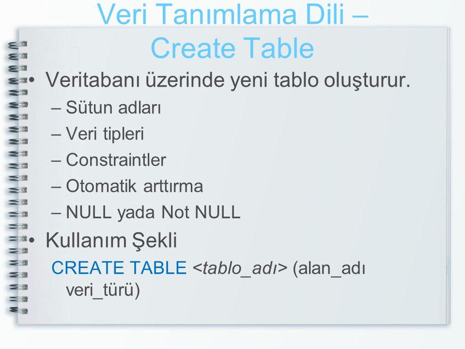 Veri Tanımlama Dili – Create Table CREATE TABLE tbl_ogrenci ( ogr_id INT IDENTITY(1,1) NOT NULL PRIMARY KEY, ogrNo NVARCHAR(8) NOT NULL, tcNo DECIMAL(11) NOT NULL UNIQUE, ad NVARCHAR(100) NOT NULL, soyad NVARCHAR(100) NOT NULL, dogumTarihi DATETIME NULL, dogumYeri NVARCHAR(50) )