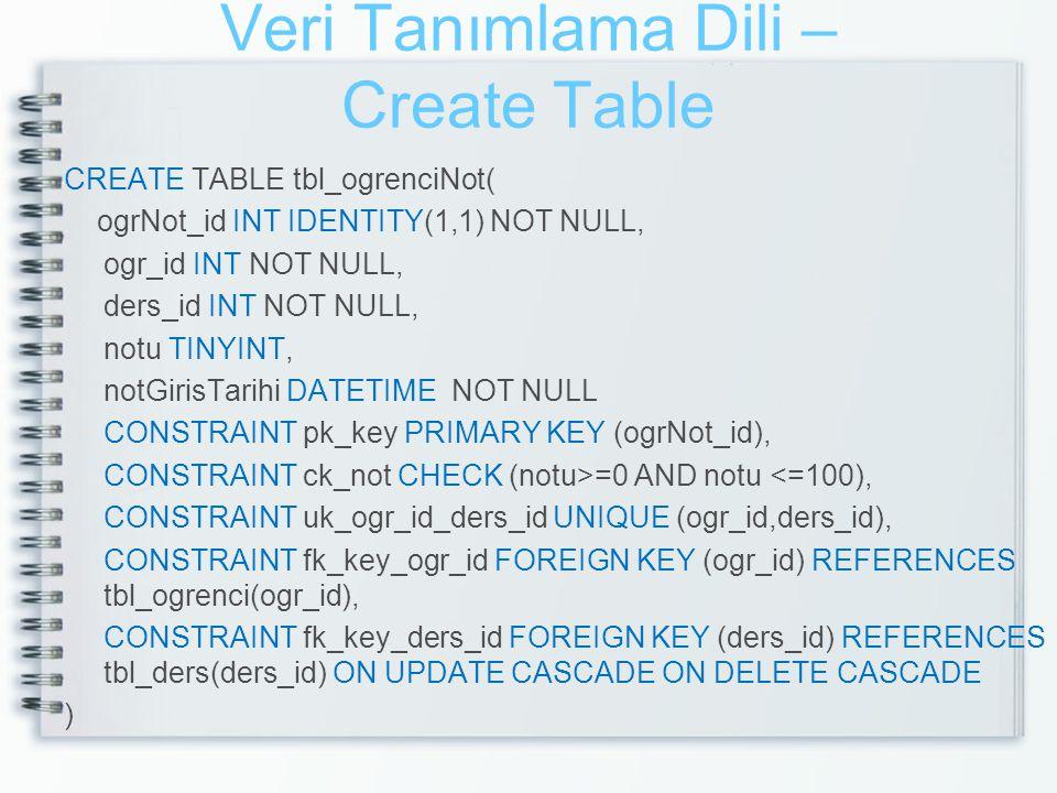Veri Tanımlama Dili – Create Table CREATE TABLE tbl_ogrenciNot( ogrNot_id INT IDENTITY(1,1) NOT NULL, ogr_id INT NOT NULL, ders_id INT NOT NULL, notu