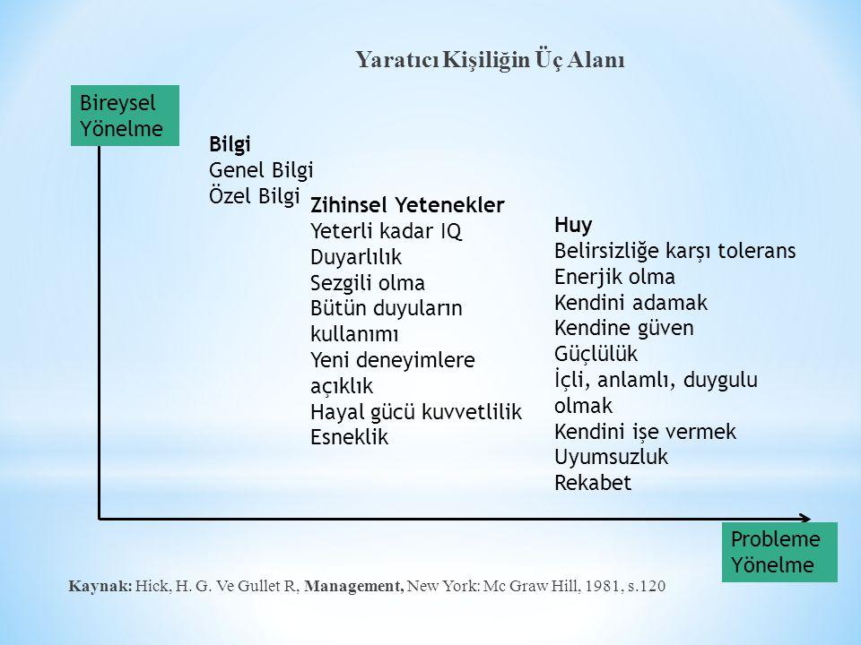 Yaratıcı Kişiliğin Üç Alanı Kaynak: Hick, H. G. Ve Gullet R, Management, New York: Mc Graw Hill, 1981, s.120 Bireysel Yönelme Probleme Yönelme Bilgi G