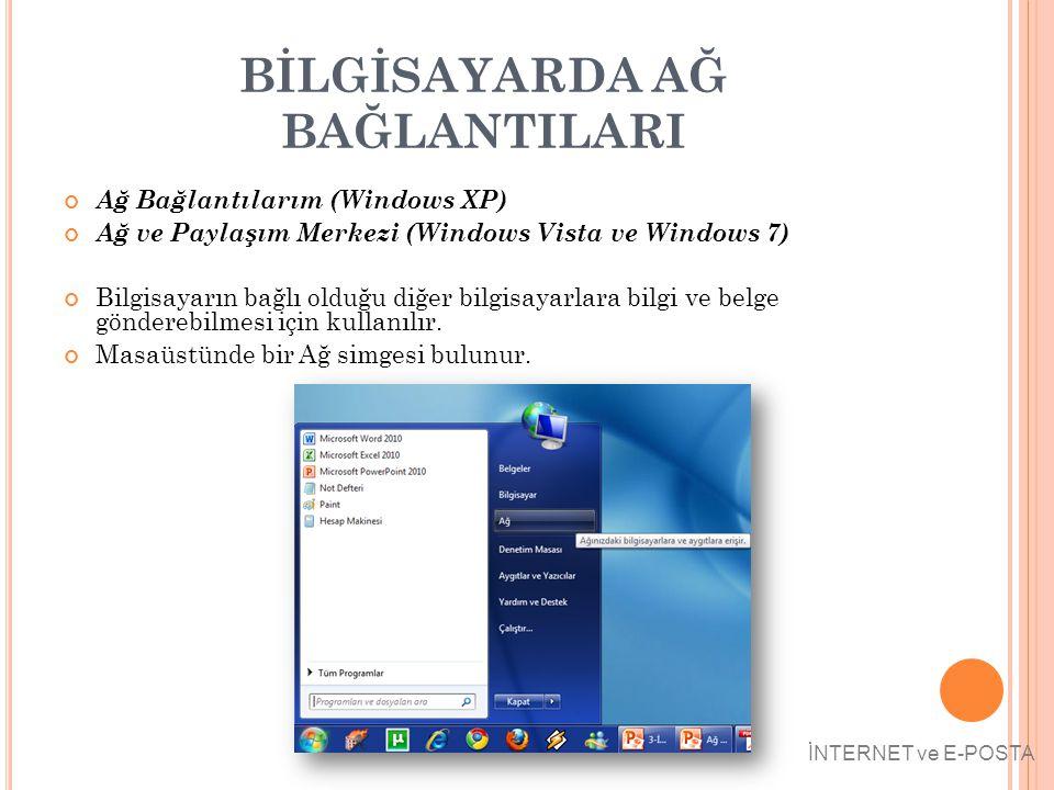BİLGİSAYARDA AĞ BAĞLANTILARI Ağ Bağlantılarım (Windows XP) Ağ ve Paylaşım Merkezi (Windows Vista ve Windows 7) Bilgisayarın bağlı olduğu diğer bilgisa