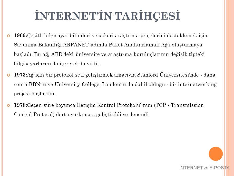 İNTERNET'İN TARİHÇESİ 1969: Çeşitli bilgisayar bilimleri ve askeri araştırma projelerini desteklemek için Savunma Bakanlığı ARPANET adında Paket Anaht