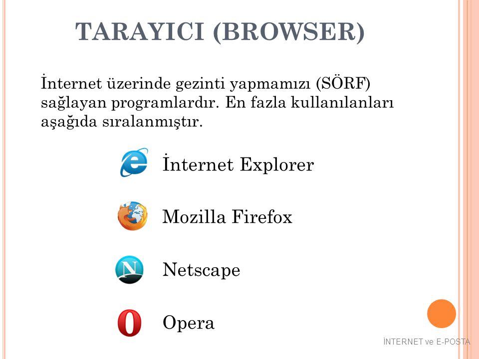 TARAYICI (BROWSER) İnternet Explorer Mozilla Firefox Netscape Opera İNTERNET ve E-POSTA İnternet üzerinde gezinti yapmamızı (SÖRF) sağlayan programlar