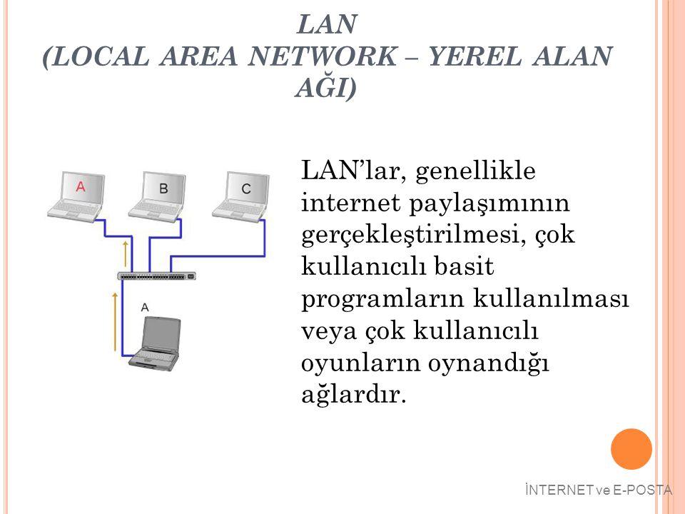 LAN (LOCAL AREA NETWORK – YEREL ALAN AĞI) İNTERNET ve E-POSTA LAN'lar, genellikle internet paylaşımının gerçekleştirilmesi, çok kullanıcılı basit prog