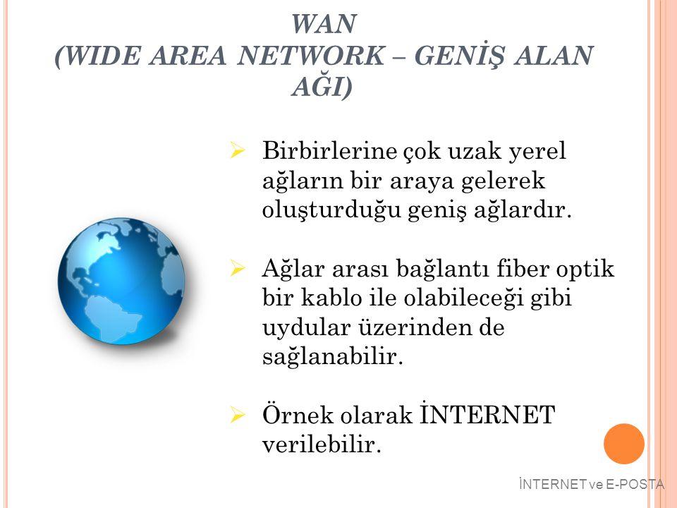 WAN (WIDE AREA NETWORK – GENİŞ ALAN AĞI) İNTERNET ve E-POSTA  Birbirlerine çok uzak yerel ağların bir araya gelerek oluşturduğu geniş ağlardır.  Ağl
