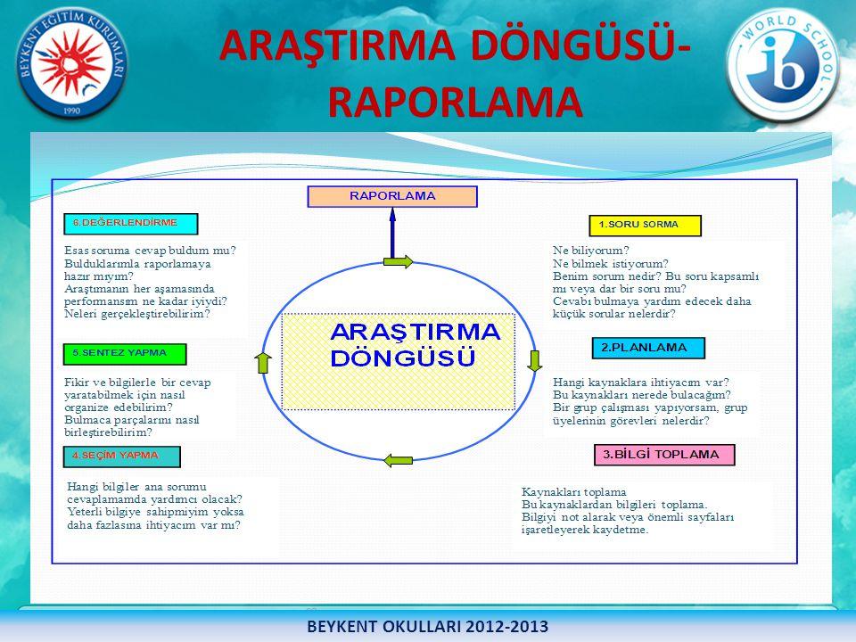 ARAŞTIRMA DÖNGÜSÜ- RAPORLAMA BEYKENT OKULLARI 2012-2013