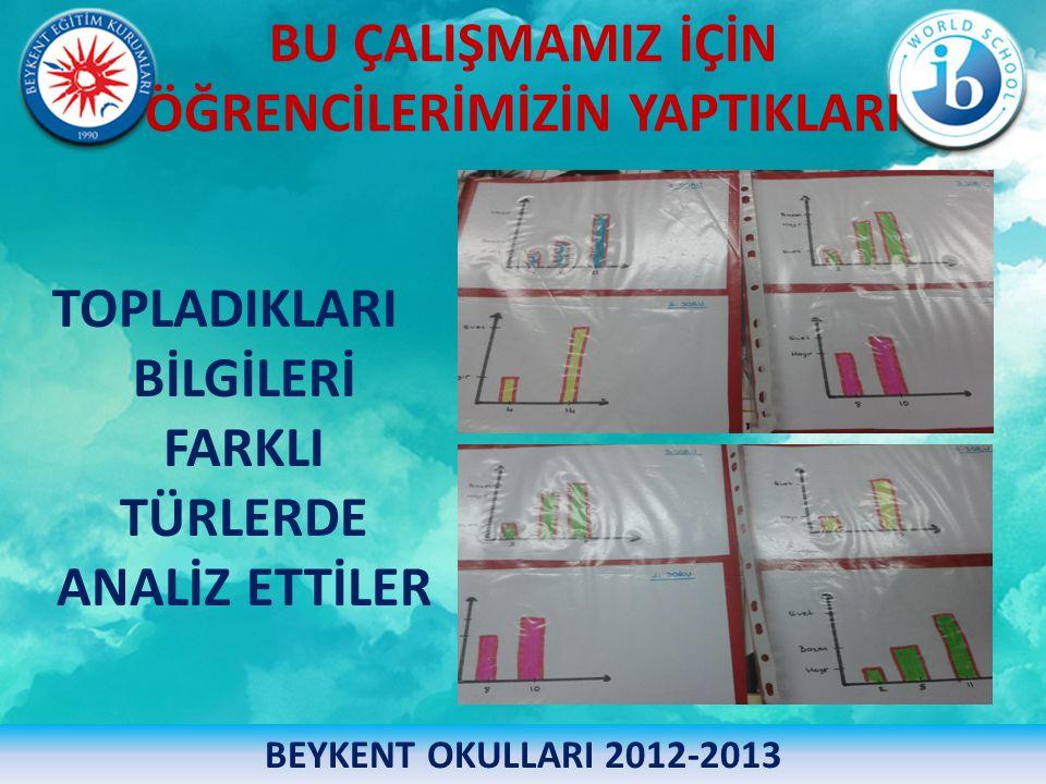BU ÇALIŞMAMIZ İÇİN ÖĞRENCİLERİMİZİN YAPTIKLARI TOPLADIKLARI BİLGİLERİ FARKLI TÜRLERDE ANALİZ ETTİLER BEYKENT OKULLARI 2012-2013