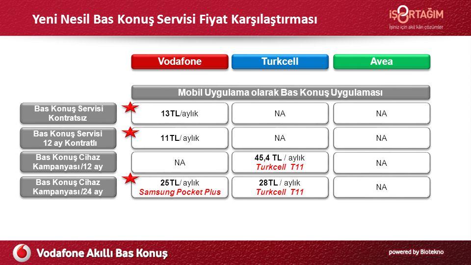 Yeni Nesil Bas Konuş Servisi Fiyat Karşılaştırması Vodafone Turkcell Avea Mobil Uygulama olarak Bas Konuş Uygulaması 13TL/aylık NA Bas Konuş Servisi K