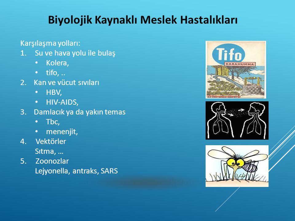 Biyolojik Kaynaklı Meslek Hastalıkları Karşılaşma yolları: 1.Su ve hava yolu ile bulaş • Kolera, • tifo,.. 2. Kan ve vücut sıvıları • HBV, • HIV-AIDS,
