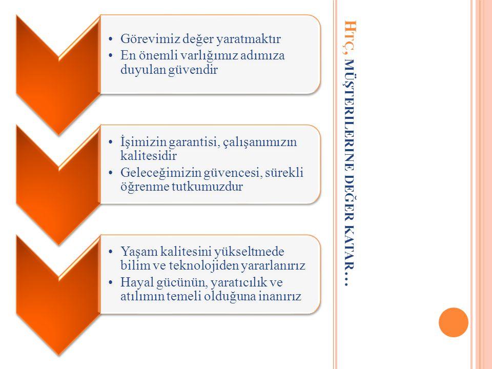 HTÇ DANIŞMANLIK-EĞİTİM VE MÜHENDİSLİK Türkiye'de profesyonel iş anlayışının yerleşmesi için ihtiyaç duyulan tartışma ve bilgi paylaşımı platformları y