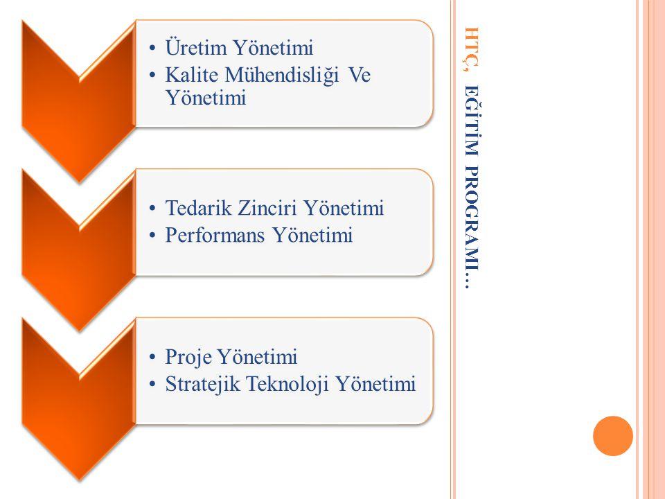 HTÇ, EĞİTİM PROGRAMI… •Üretim Yönetimi •Kalite Mühendisliği Ve Yönetimi •Tedarik Zinciri Yönetimi •Performans Yönetimi •Proje Yönetimi •Stratejik Teknoloji Yönetimi