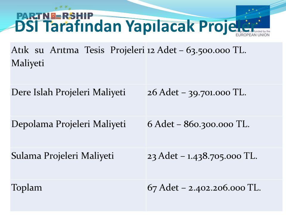 DSİ Tarafından Yapılacak Projeler Atık su Arıtma Tesis Projeleri Maliyeti 12 Adet – 63.500.000 TL.