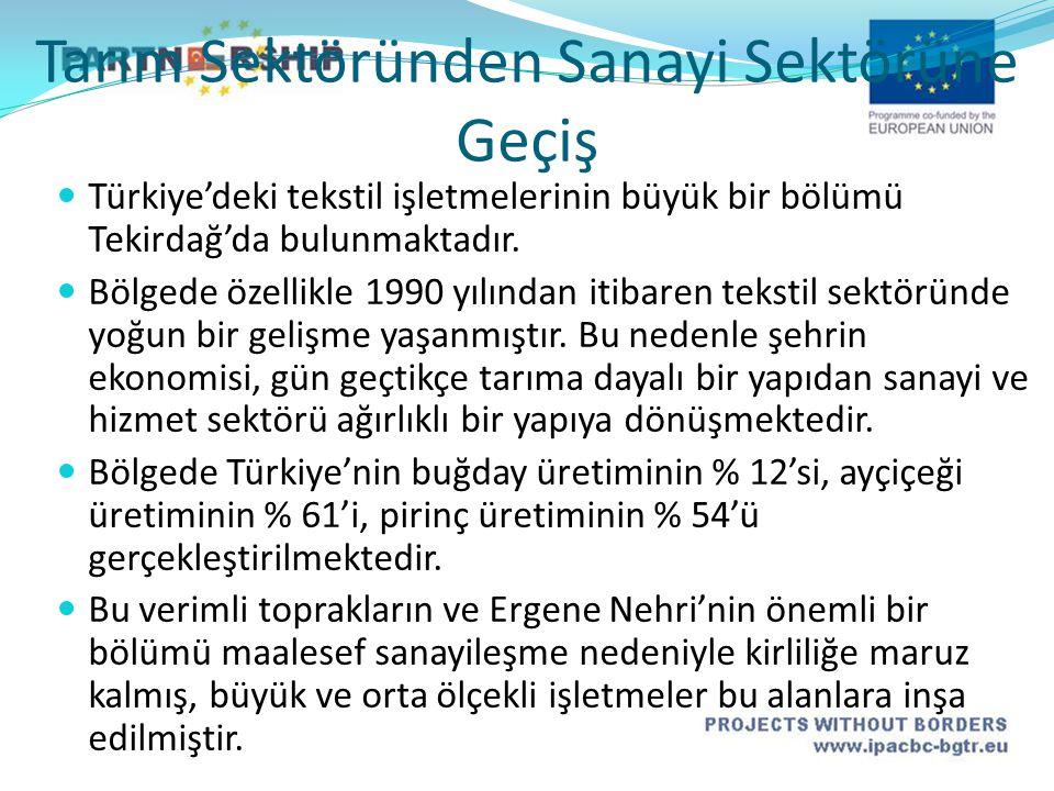 Tarım Sektöründen Sanayi Sektörüne Geçiş  Türkiye'deki tekstil işletmelerinin büyük bir bölümü Tekirdağ'da bulunmaktadır.
