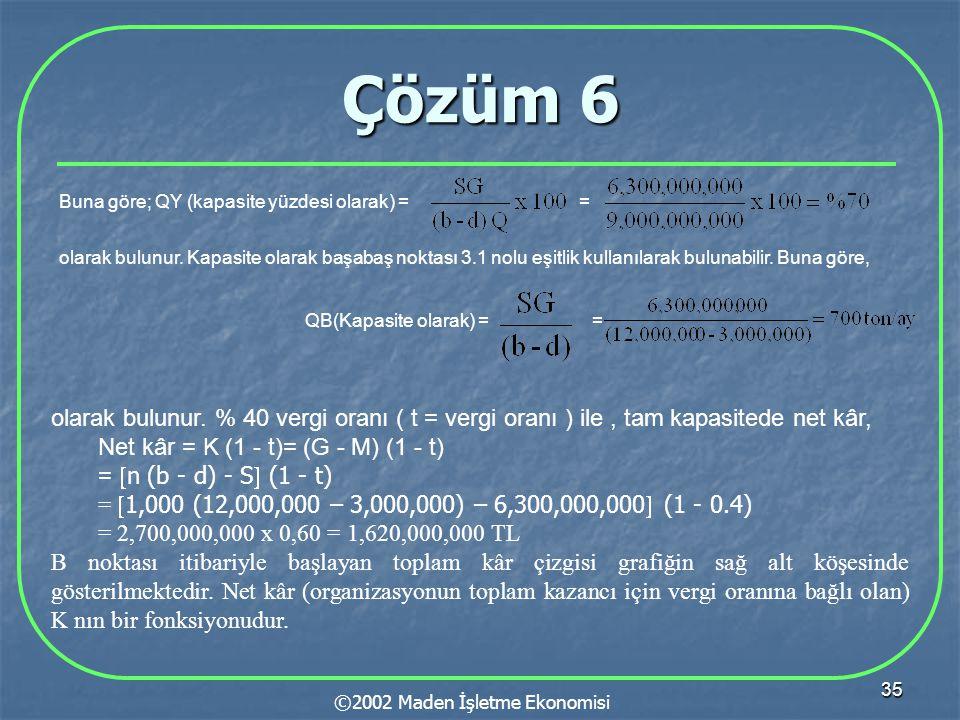 35 Çözüm 6 ©2002 Maden İşletme Ekonomisi Buna göre;QY (kapasite yüzdesi olarak) = = olarak bulunur. Kapasite olarak başabaş noktası 3.1 nolu eşitlik k