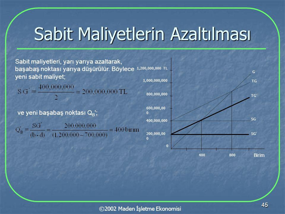 45 Sabit Maliyetlerin Azaltılması ©2002 Maden İşletme Ekonomisi Sabit maliyetleri, yarı yarıya azaltarak, başabaş noktası yarıya düşürülür. Böylece ye