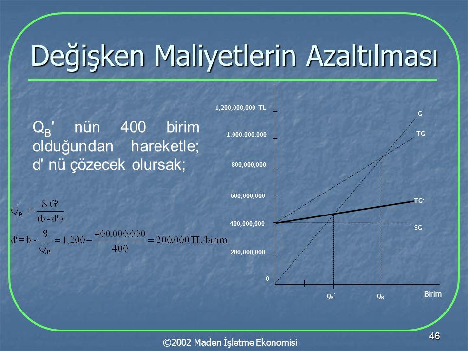 46 Değişken Maliyetlerin Azaltılması ©2002 Maden İşletme Ekonomisi Q B ' nün 400 birim olduğundan hareketle; d' nü çözecek olursak; QBQB QBQB SG TG G
