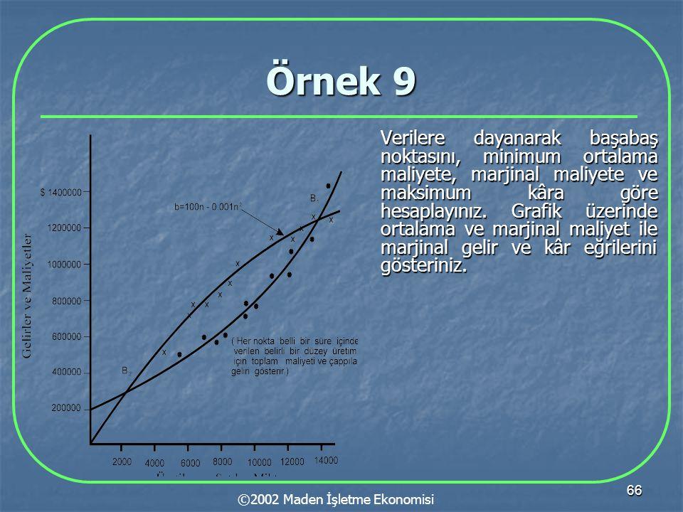 66 Örnek 9 Verilere dayanarak başabaş noktasını, minimum ortalama maliyete, marjinal maliyete ve maksimum kâra göre hesaplayınız. Grafik üzerinde orta