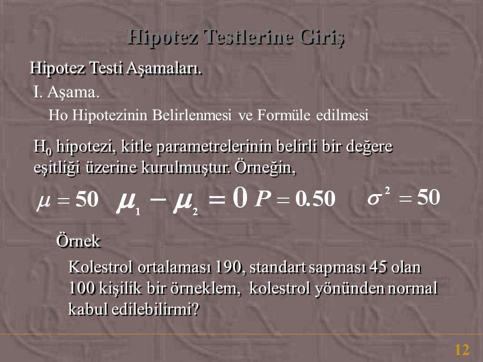 Hipotez Testlerine Giriş 12 H 0 hipotezi, kitle parametrelerinin belirli bir değere eşitliği üzerine kurulmuştur. Örneğin,