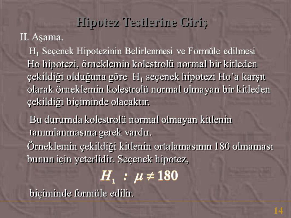 Hipotez Testlerine Giriş 14 Ho hipotezi, örneklemin kolestrolü normal bir kitleden çekildiği olduğuna göre H 1 seçenek hipotezi Ho'a karşıt olarak örneklemin kolestrolü normal olmayan bir kitleden çekildiği biçiminde olacaktır.