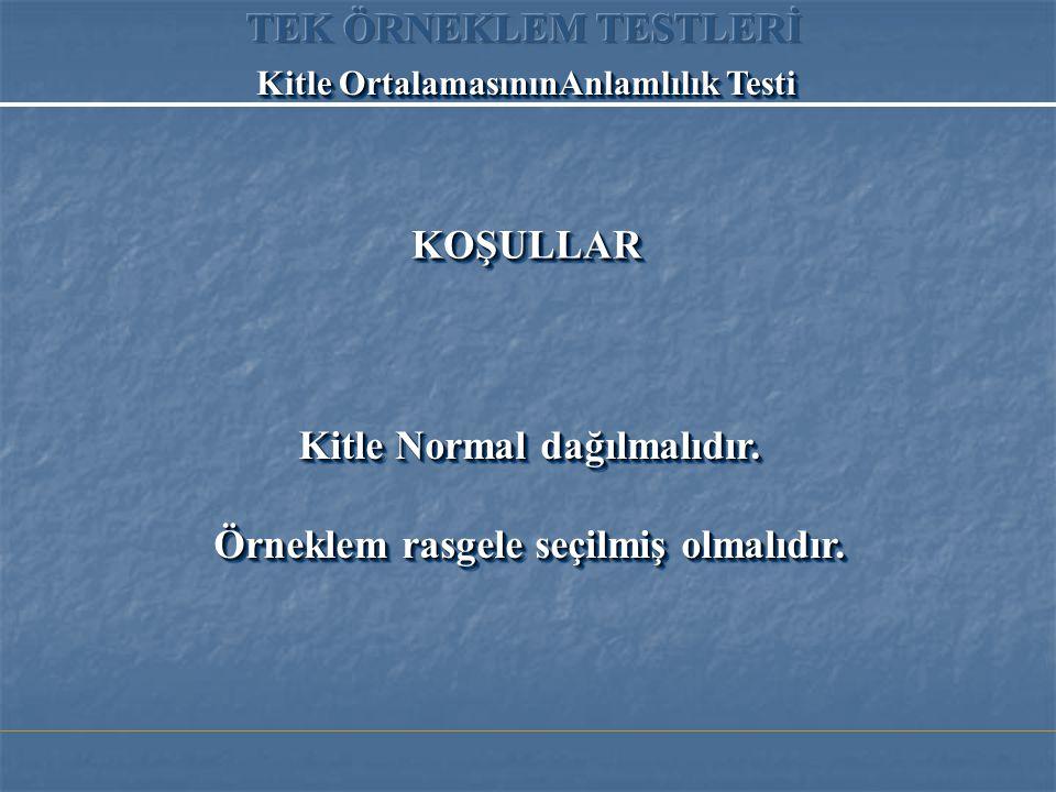 KOŞULLARKOŞULLAR Kitle Normal dağılmalıdır. Örneklem rasgele seçilmiş olmalıdır. Kitle Normal dağılmalıdır. Örneklem rasgele seçilmiş olmalıdır.