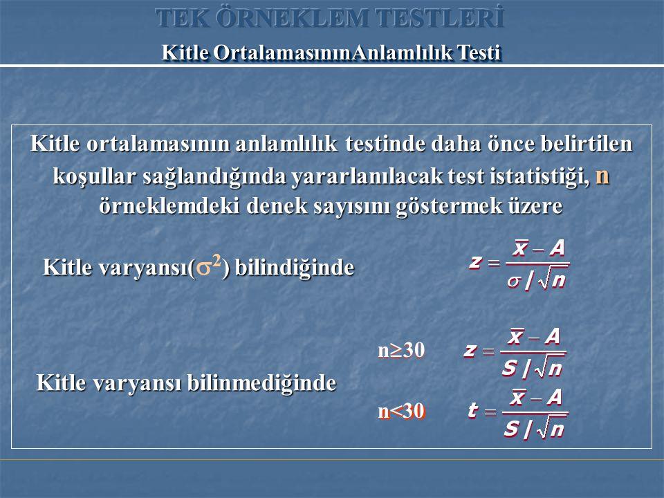 Kitle ortalamasının anlamlılık testinde daha önce belirtilen koşullar sağlandığında yararlanılacak test istatistiği, n örneklemdeki denek sayısını göstermek üzere Kitle varyansı() bilindiğinde Kitle varyansı(  2 ) bilindiğinde Kitle varyansı bilinmediğinde Kitle varyansı bilinmediğinde n<30 n  30 Kitle OrtalamasınınAnlamlılık Testi