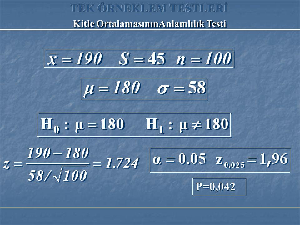 P=0,042 Kitle OrtalamasınınAnlamlılık Testi