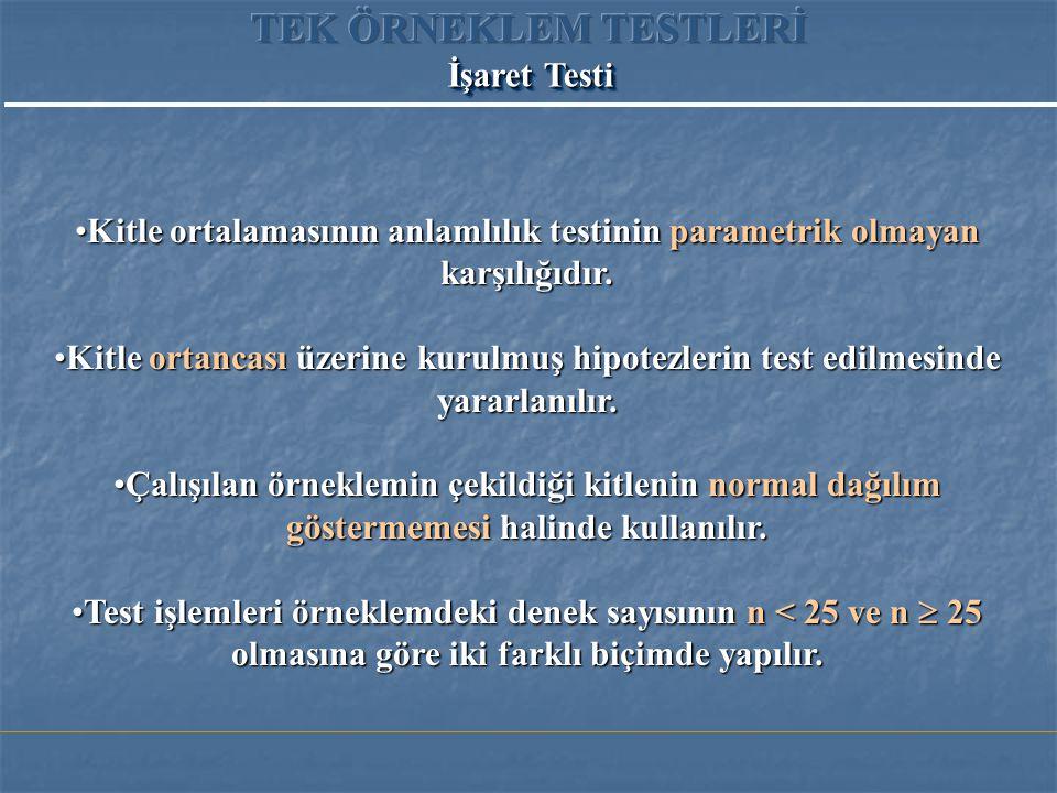 •Kitle ortalamasının anlamlılık testinin parametrik olmayan karşılığıdır. •Kitle ortancası üzerine kurulmuş hipotezlerin test edilmesinde yararlanılır
