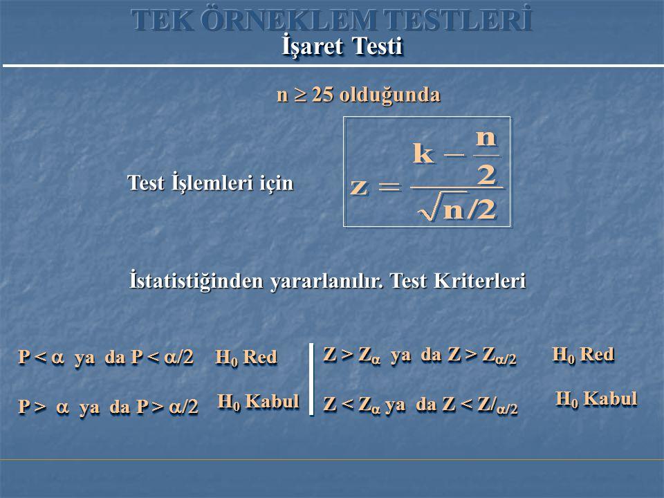 İşaret Testi n  25 olduğunda Test İşlemleri için İstatistiğinden yararlanılır. Test Kriterleri P <  ya da P <  P >  ya da P >  H 0 Red H