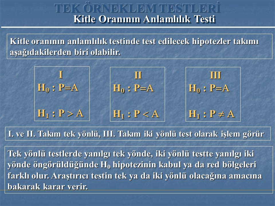 Kitle oranının anlamlılık testinde test edilecek hipotezler takımı aşağıdakilerden biri olabilir. I H 0 : P  H 1 :  P  II II H 0 : P  H 1 : 