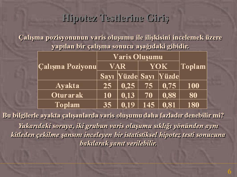 Hipotez Testlerine Giriş 17 H 1 seçenek hipotezinin iki ya da çok yönlü olması test sonucu karar verilme koşullarında farklılık yaratır öyleki : H 1 seçenek hipotezinin iki yönlü olması I.