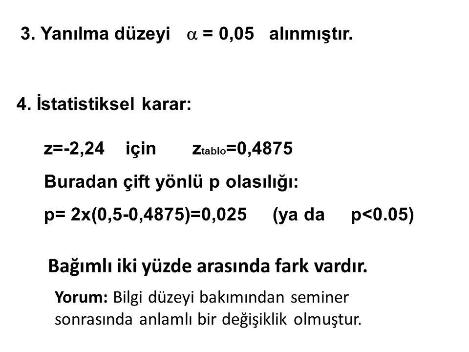 3.Yanılma düzeyi  = 0,05 alınmıştır. 4.