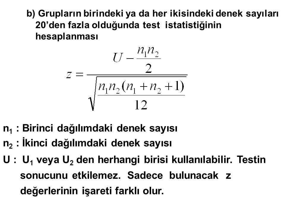 b) Grupların birindeki ya da her ikisindeki denek sayıları 20'den fazla olduğunda test istatistiğinin hesaplanması n 1 : Birinci dağılımdaki denek sayısı n 2 : İkinci dağılımdaki denek sayısı U : U 1 veya U 2 den herhangi birisi kullanılabilir.